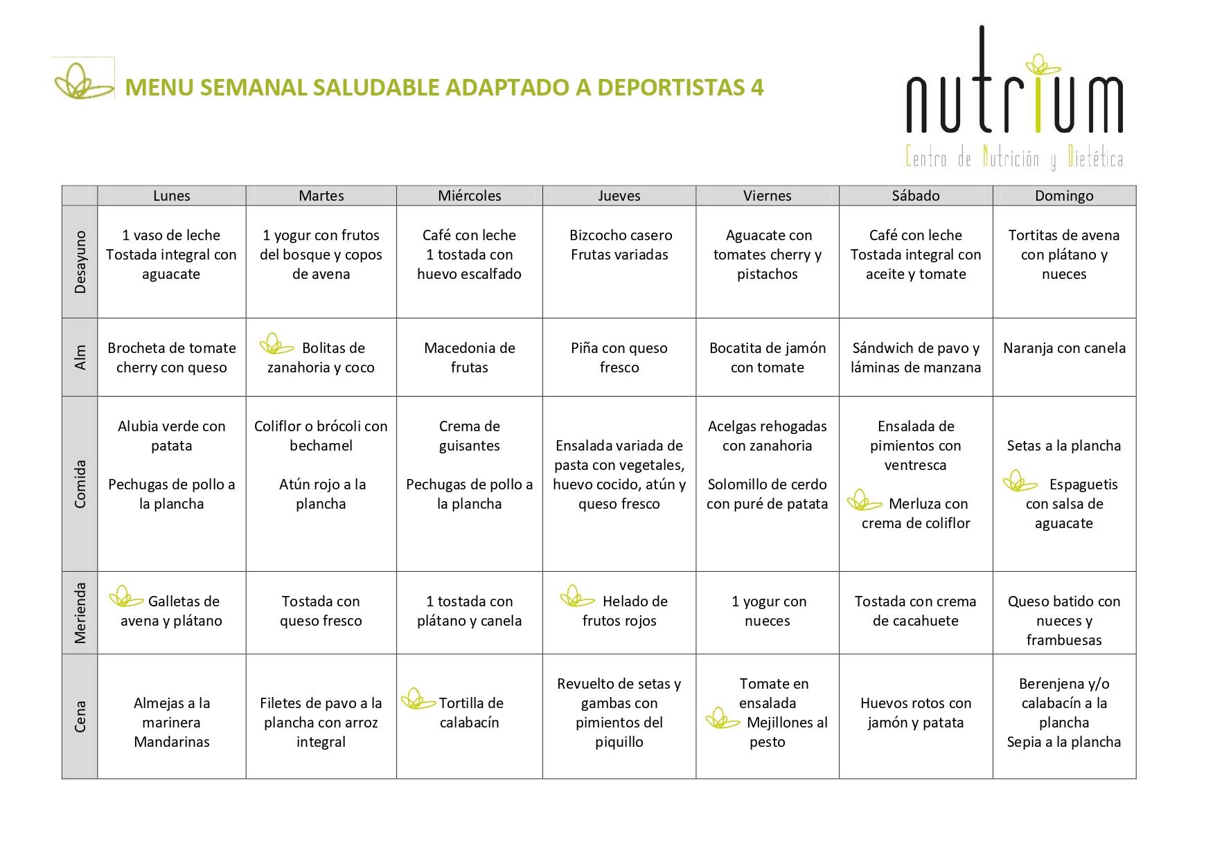 Menú de alimentación semanal (13/04)